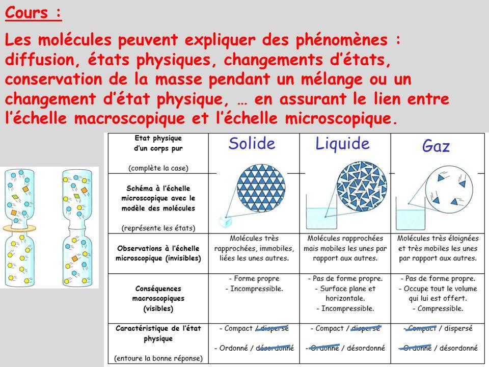 Cours : Les molécules peuvent expliquer des phénomènes : diffusion, états physiques, changements détats, conservation de la masse pendant un mélange o