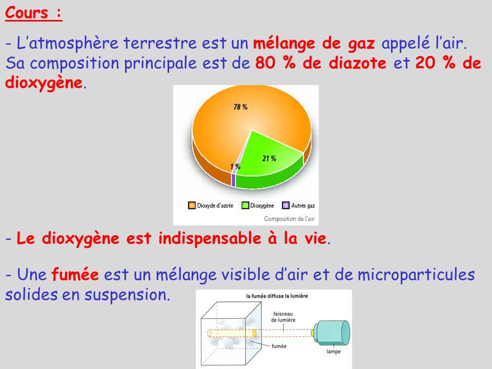 Cours : - Latmosphère terrestre est un mélange de gaz appelé lair. Sa composition principale est de 80 % de diazote et 20 % de dioxygène. - Le dioxygè