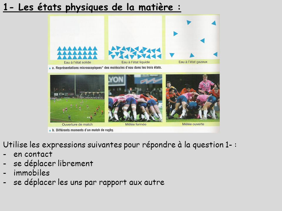 1- Les états physiques de la matière : Utilise les expressions suivantes pour répondre à la question 1- : -en contact -se déplacer librement -immobile
