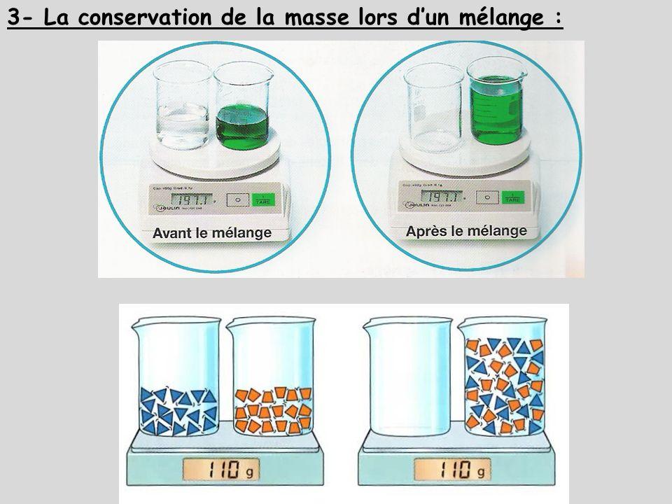 3- La conservation de la masse lors dun mélange :