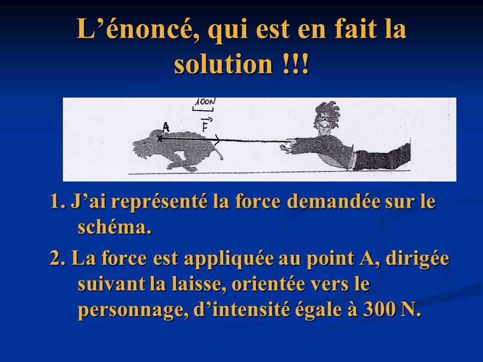 Lénoncé, qui est en fait la solution !!! 1. Jai représenté la force demandée sur le schéma. 2. La force est appliquée au point A, dirigée suivant la l