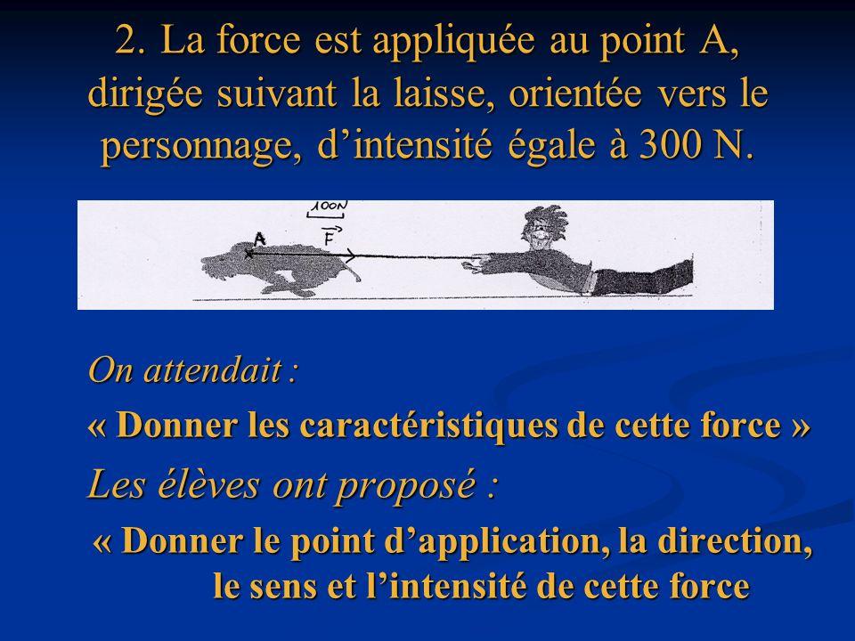 2. La force est appliquée au point A, dirigée suivant la laisse, orientée vers le personnage, dintensité égale à 300 N. On attendait : « Donner les ca