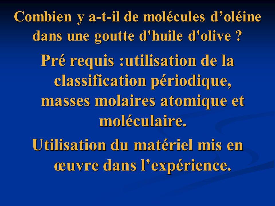 Combien y a-t-il de molécules doléine dans une goutte d'huile d'olive ? Pré requis :utilisation de la classification périodique, masses molaires atomi