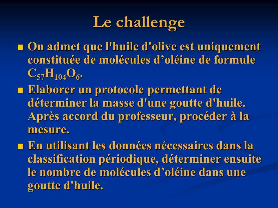 Le challenge On admet que l'huile d'olive est uniquement constituée de molécules doléine de formule C 57 H 104 O 6. On admet que l'huile d'olive est u