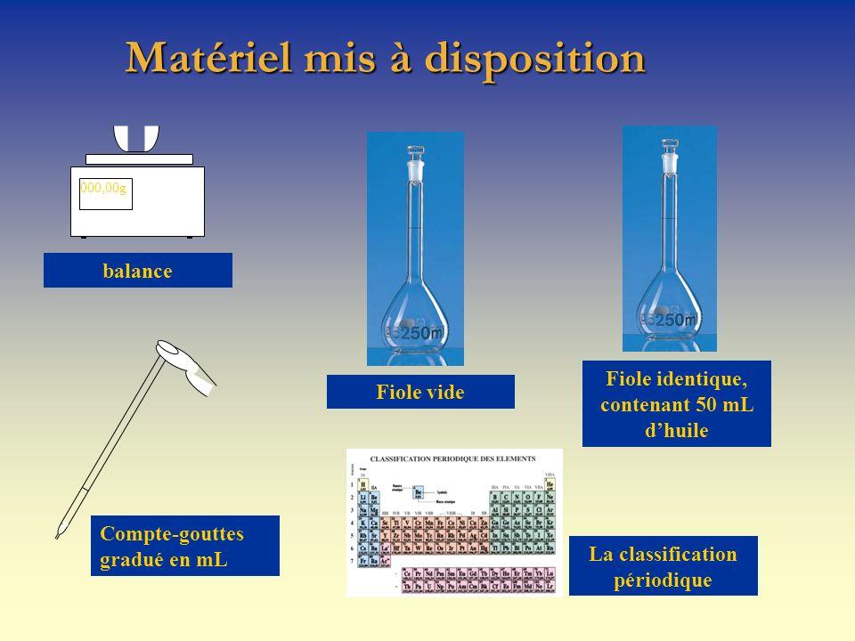 Matériel mis à disposition balance Fiole vide Compte-gouttes gradué en mL La classification périodique Fiole identique, contenant 50 mL dhuile 000,00g