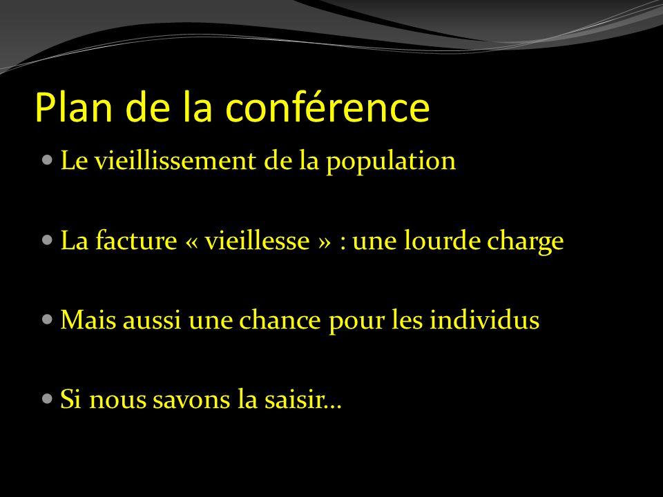 Plan de la conférence Le vieillissement de la population La facture « vieillesse » : une lourde charge Mais aussi une chance pour les individus Si nou
