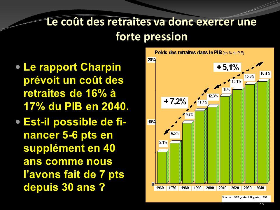 23 Le rapport Charpin prévoit un coût des retraites de 16% à 17% du PIB en 2040. Est-il possible de fi- nancer 5-6 pts en supplément en 40 ans comme n