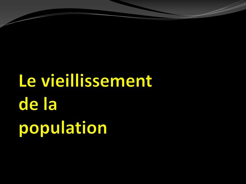 4 Le vieillissement de la population selon Alfred SAUVY Il sagit de laugmentation de la part de la population âgée de plus dun certain âge (65, 60, 70) dans lensemble de la population dun pays.