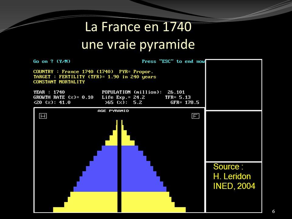 La France en 1740 une vraie pyramide 6 Source : H. Leridon INED, 2004