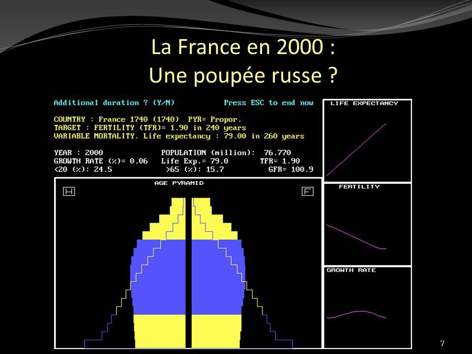 La population française en 2000 : effet de la mortalité décroissante 8 Source : H.