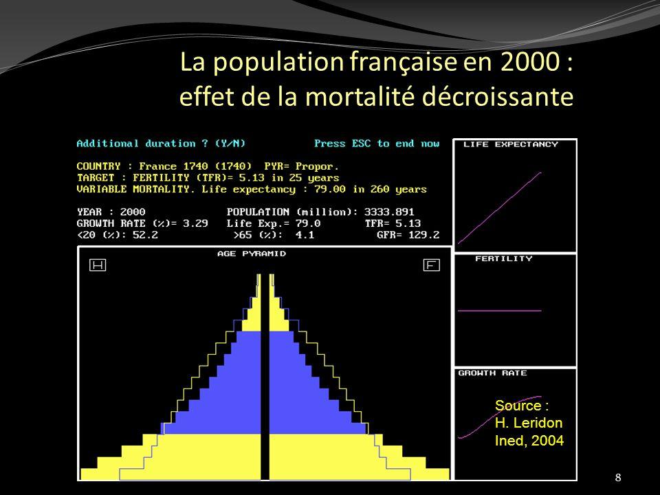Sans un appauvrissement insupportable ? Source : Le FIGARO, 18-19 mars 2006
