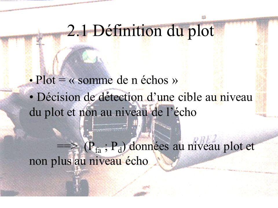 2.1 Définition du plot Plot = « somme de n échos » Décision de détection dune cible au niveau du plot et non au niveau de lécho ==> (P fa ; P d ) donn