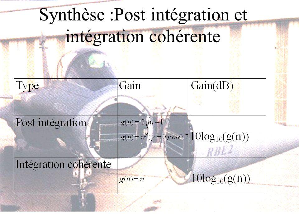 Synthèse :Post intégration et intégration cohérente