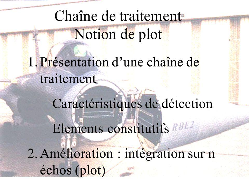 Chaîne de traitement Notion de plot 1.Présentation dune chaîne de traitement Caractéristiques de détection Elements constitutifs 2.Amélioration : inté