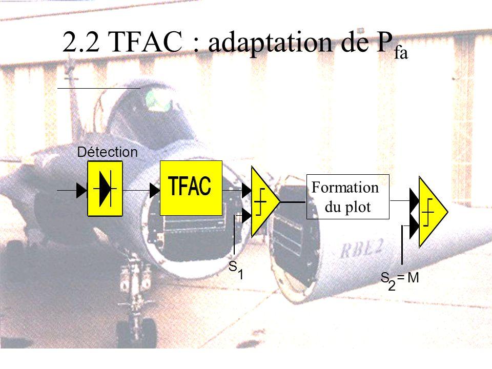 2.2 TFAC : adaptation de P fa Détection S 2 =M S 1 Formation du plot