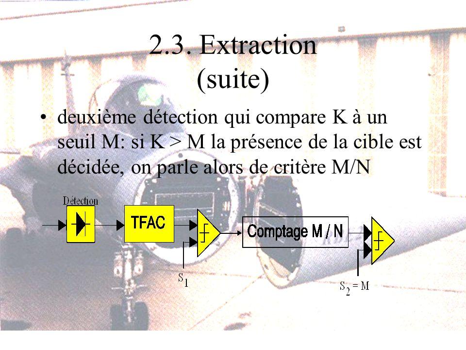 2.3. Extraction (suite) deuxième détection qui compare K à un seuil M: si K > M la présence de la cible est décidée, on parle alors de critère M/N