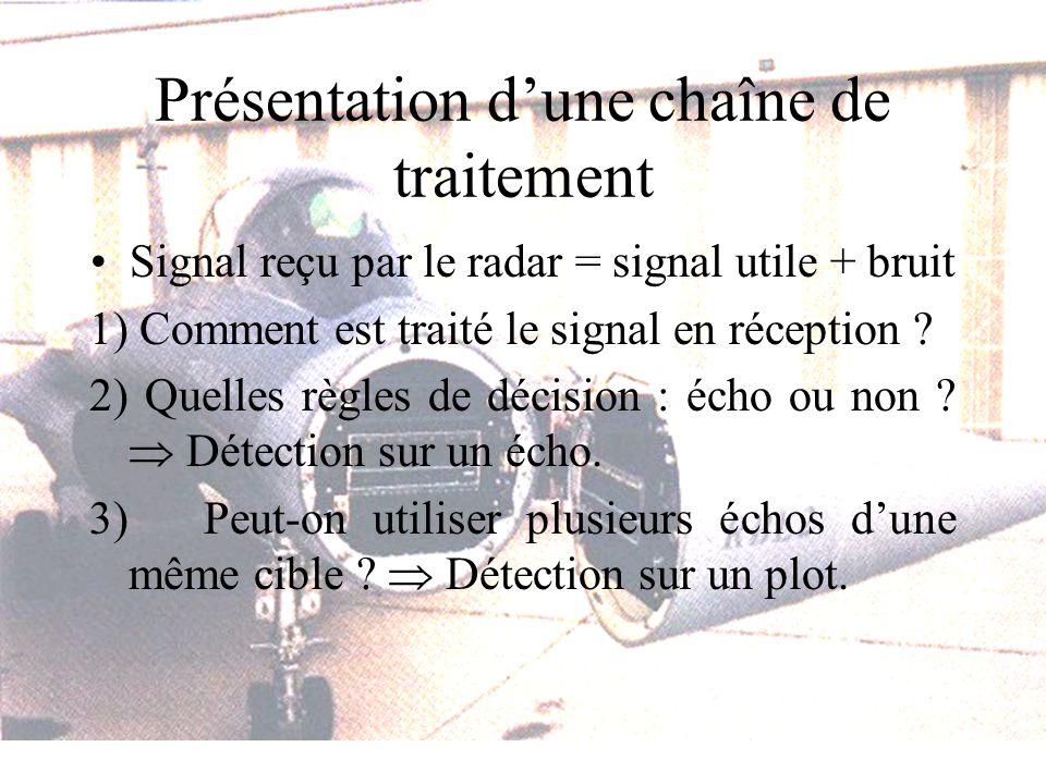 Présentation dune chaîne de traitement Signal reçu par le radar = signal utile + bruit 1) Comment est traité le signal en réception ? 2) Quelles règle