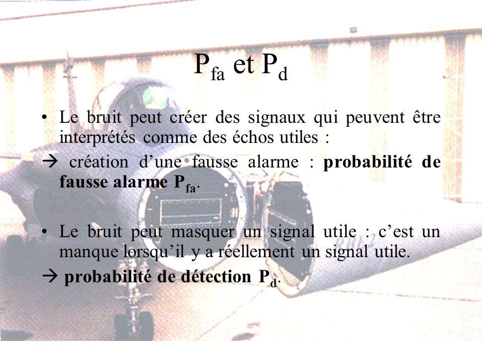 En résumé : –P fa = Probabilité[ bruit > seuil ] (10 -5 à 10 -6 ) –P d = Probabilité[ bruit + écho > seuil ] (0,5 mini)