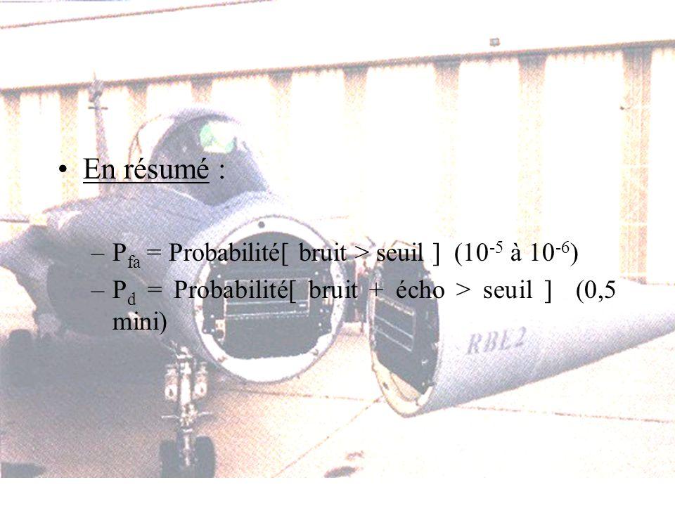 Rapport signal sur bruit nécessaire sur 1 écho Conditions de détection : P d ; P fa Rapport signal sur bruit minimum nécessaire : (Re)min=g(P d,P fa ) Portée du radar D max ou paramètre à ajuster (Pc par exemple)