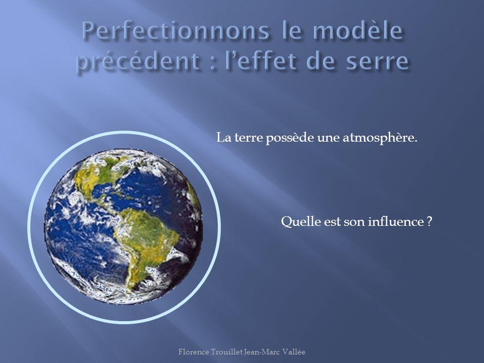 La terre possède une atmosphère. Quelle est son influence ? Florence Trouillet Jean-Marc Vallée