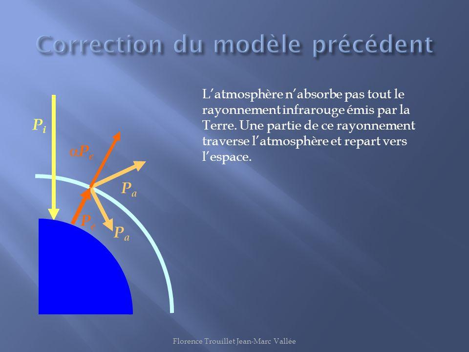 PiPi PePe PaPa PaPa Latmosphère nabsorbe pas tout le rayonnement infrarouge émis par la Terre. Une partie de ce rayonnement traverse latmosphère et re