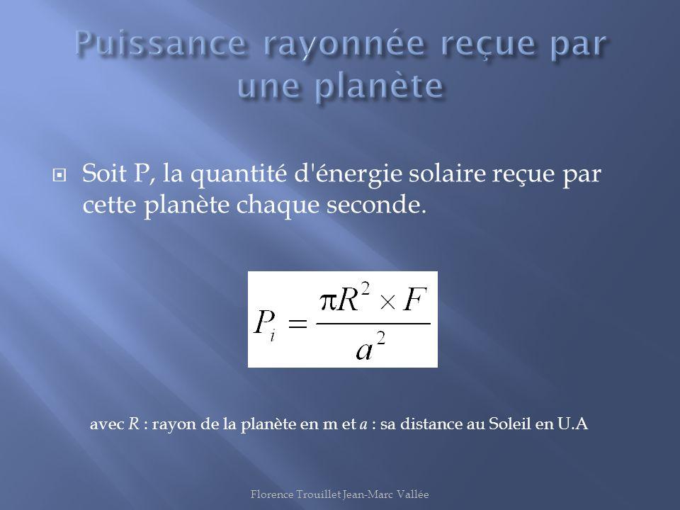 Soit P, la quantité d'énergie solaire reçue par cette planète chaque seconde. avec R : rayon de la planète en m et a : sa distance au Soleil en U.A Fl