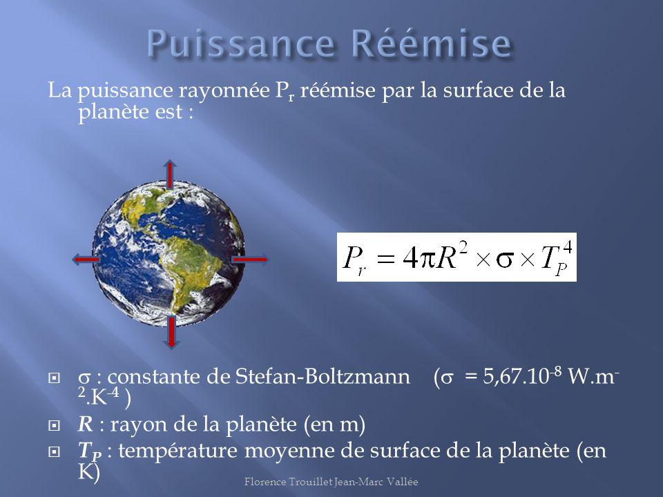 La puissance rayonnée P r réémise par la surface de la planète est : : constante de Stefan-Boltzmann ( = 5,67.10 -8 W.m - 2.K -4 ) R : rayon de la pla
