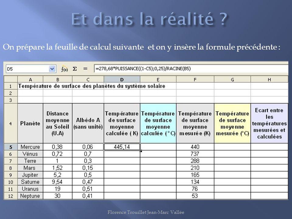 On prépare la feuille de calcul suivante et on y insère la formule précédente : Florence Trouillet Jean-Marc Vallée