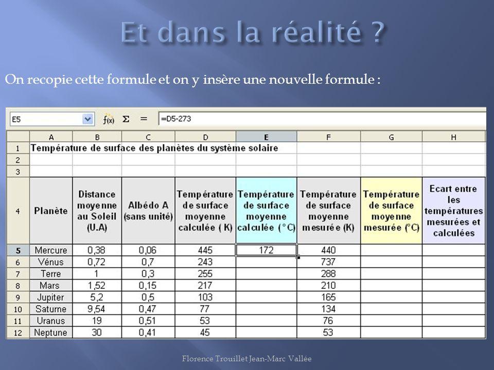On recopie cette formule et on y insère une nouvelle formule : Florence Trouillet Jean-Marc Vallée