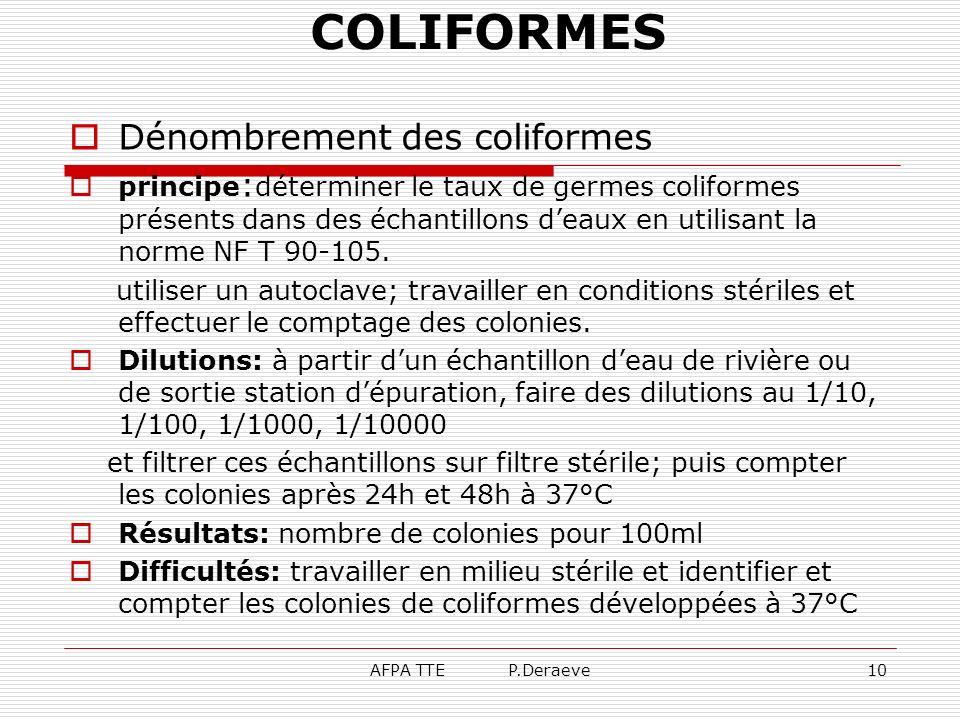 AFPA TTE P.Deraeve10 COLIFORMES Dénombrement des coliformes principe : déterminer le taux de germes coliformes présents dans des échantillons deaux en