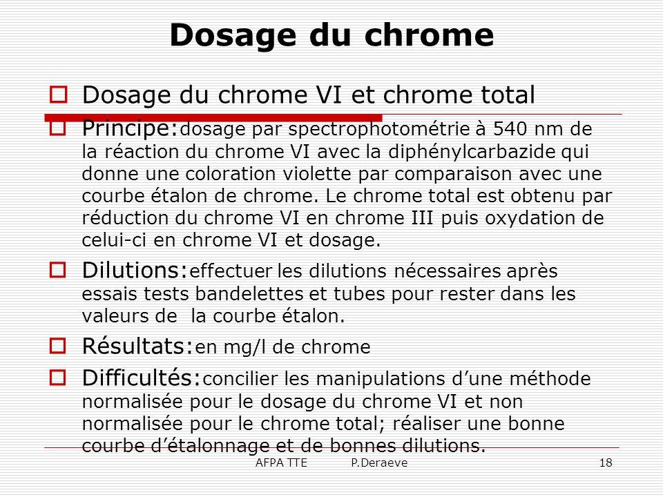 AFPA TTE P.Deraeve18 Dosage du chrome Dosage du chrome VI et chrome total Principe: dosage par spectrophotométrie à 540 nm de la réaction du chrome VI