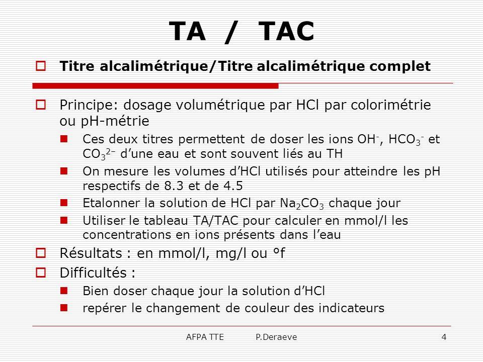 AFPA TTE P.Deraeve4 TA / TAC Titre alcalimétrique/Titre alcalimétrique complet Principe: dosage volumétrique par HCl par colorimétrie ou pH-métrie Ces