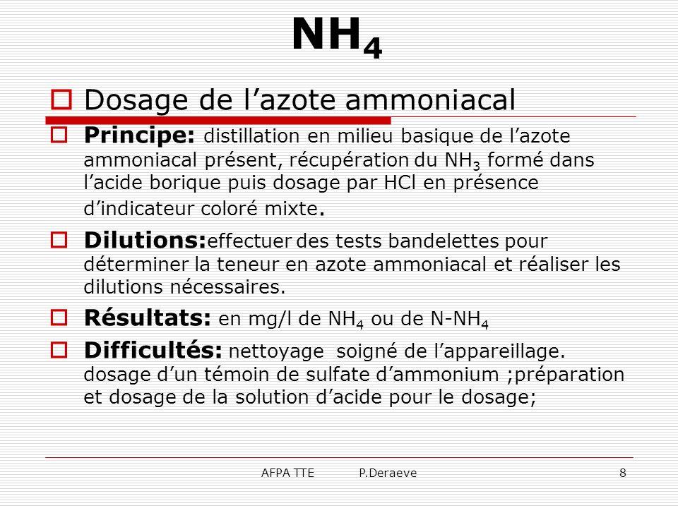 AFPA TTE P.Deraeve8 NH 4 Dosage de lazote ammoniacal Principe: distillation en milieu basique de lazote ammoniacal présent, récupération du NH 3 formé