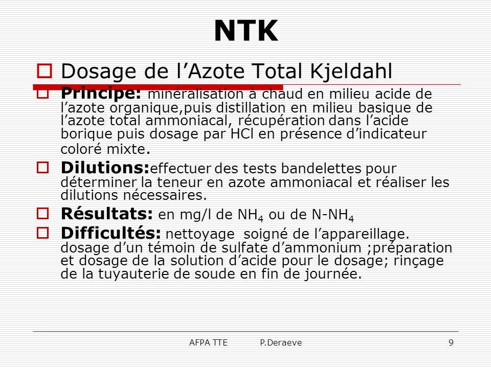 AFPA TTE P.Deraeve9 NTK Dosage de lAzote Total Kjeldahl Principe: minéralisation à chaud en milieu acide de lazote organique,puis distillation en mili