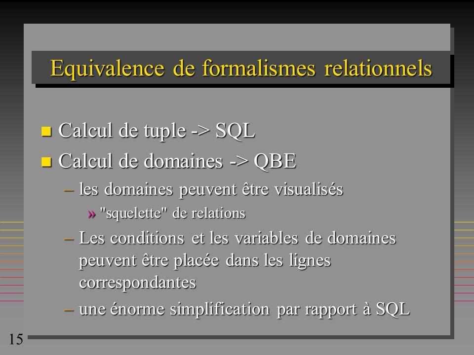 15 Equivalence de formalismes relationnels n Calcul de tuple -> SQL n Calcul de domaines -> QBE –les domaines peuvent être visualisés »