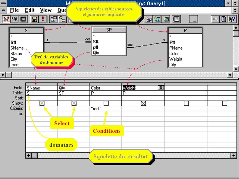 18 Squelettes des tables sources et jointures implicites Squelettes des tables sources et jointures implicites Squelette du résultat Select Conditions
