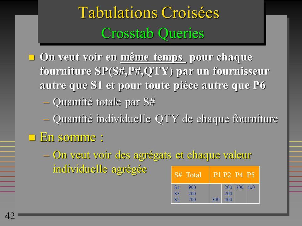 42 Tabulations Croisées Crosstab Queries n On veut voir en même temps pour chaque fourniture SP(S#,P#,QTY) par un fournisseur autre que S1 et pour tou