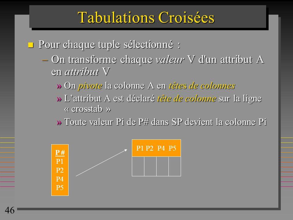 46 Tabulations Croisées Tabulations Croisées n Pour chaque tuple sélectionné : –On transforme chaque valeur V d'un attribut A en attribut V »On pivote