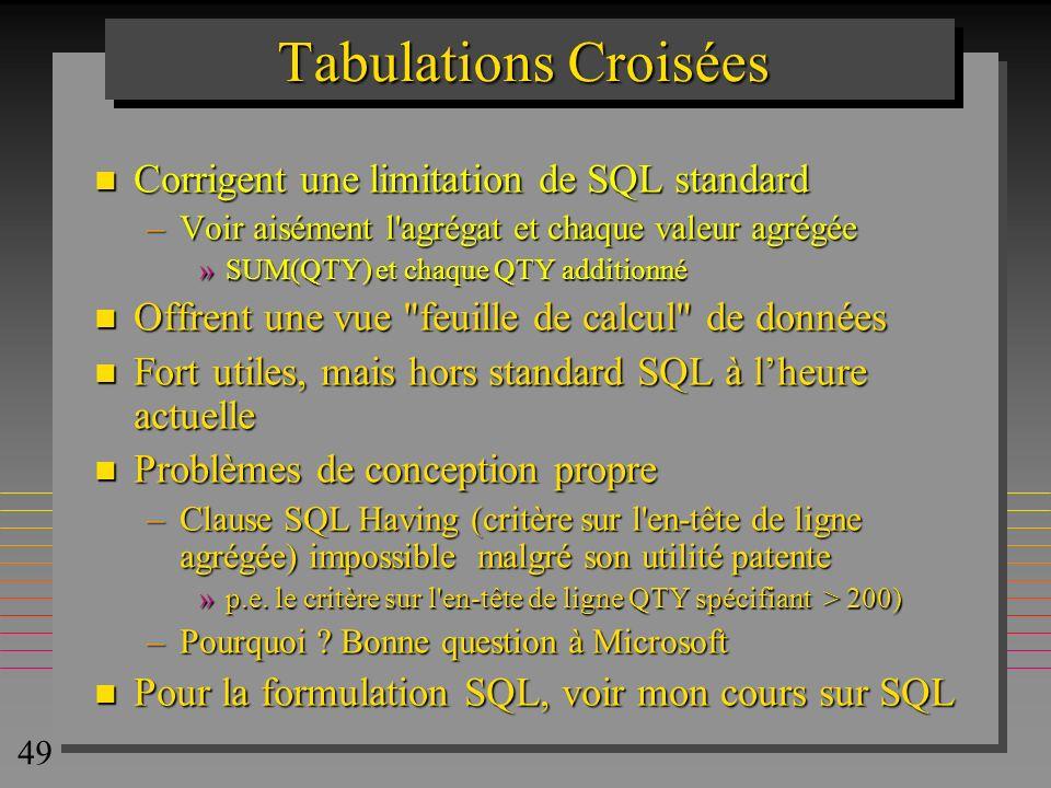 49 Tabulations Croisées Tabulations Croisées n Corrigent une limitation de SQL standard –Voir aisément l'agrégat et chaque valeur agrégée »SUM(QTY) et
