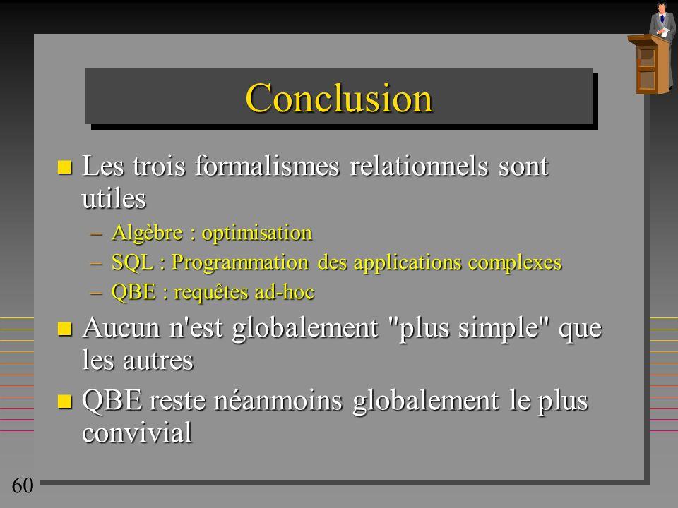 60 ConclusionConclusion n Les trois formalismes relationnels sont utiles –Algèbre : optimisation –SQL : Programmation des applications complexes –QBE