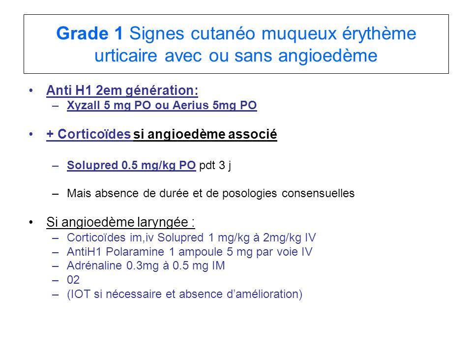 Grade 1 Signes cutanéo muqueux érythème urticaire avec ou sans angioedème Anti H1 2em génération: –Xyzall 5 mg PO ou Aerius 5mg PO + Corticoïdes si an