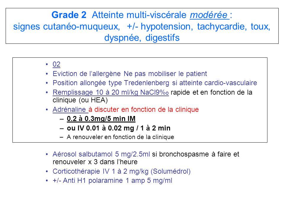 Grade 2 Atteinte multi-viscérale modérée : signes cutanéo-muqueux, +/- hypotension, tachycardie, toux, dyspnée, digestifs 02 Eviction de lallergène Ne