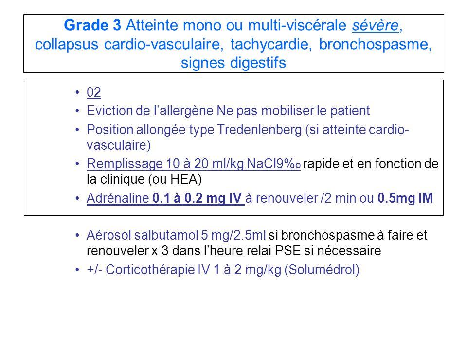 Grade 3 Atteinte mono ou multi-viscérale sévère, collapsus cardio-vasculaire, tachycardie, bronchospasme, signes digestifs 02 Eviction de lallergène N