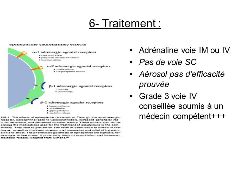 Grade 1 Signes cutanéo muqueux érythème urticaire avec ou sans angioedème Anti H1 2em génération: –Xyzall 5 mg PO ou Aerius 5mg PO + Corticoïdes si angioedème associé –Solupred 0.5 mg/kg PO pdt 3 j –Mais absence de durée et de posologies consensuelles Si angioedème laryngée : –Corticoïdes im,iv Solupred 1 mg/kg à 2mg/kg IV –AntiH1 Polaramine 1 ampoule 5 mg par voie IV –Adrénaline 0.3mg à 0.5 mg IM –02 –(IOT si nécessaire et absence damélioration)