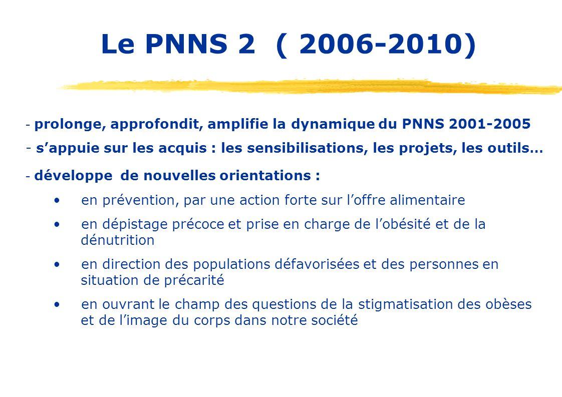 Le PNNS 2 ( 2006-2010) - prolonge, approfondit, amplifie la dynamique du PNNS 2001-2005 - sappuie sur les acquis : les sensibilisations, les projets,