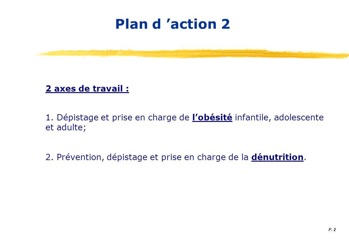 Plan d action 2 P. 2 2 axes de travail : 1. Dépistage et prise en charge de lobésité infantile, adolescente et adulte; 2. Prévention, dépistage et pri