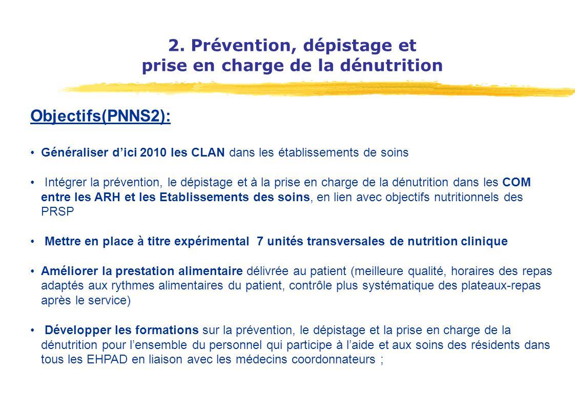Objectifs(PNNS2): Généraliser dici 2010 les CLAN dans les établissements de soins Intégrer la prévention, le dépistage et à la prise en charge de la d