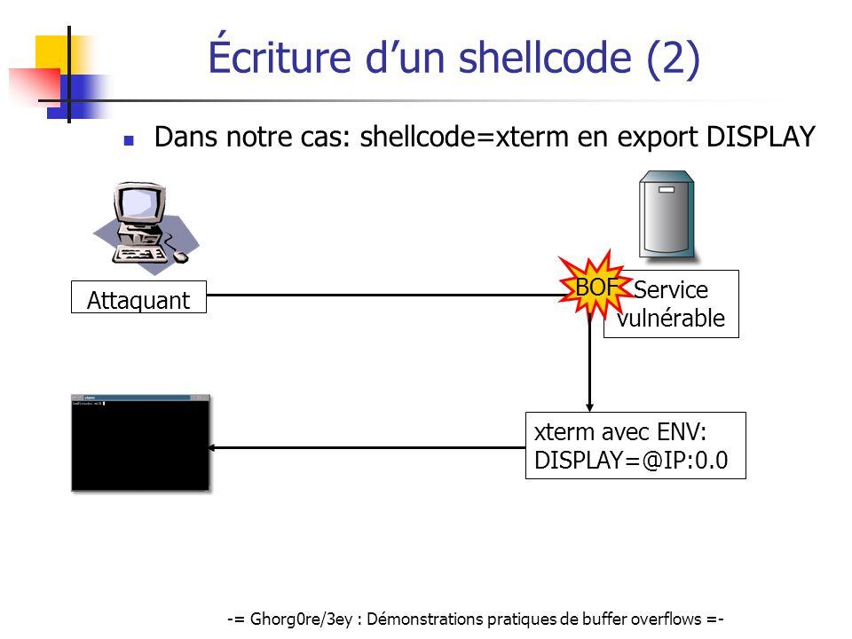 -= Ghorg0re/3ey : Démonstrations pratiques de buffer overflows =- Écriture dun shellcode (2) Dans notre cas: shellcode=xterm en export DISPLAY xterm a