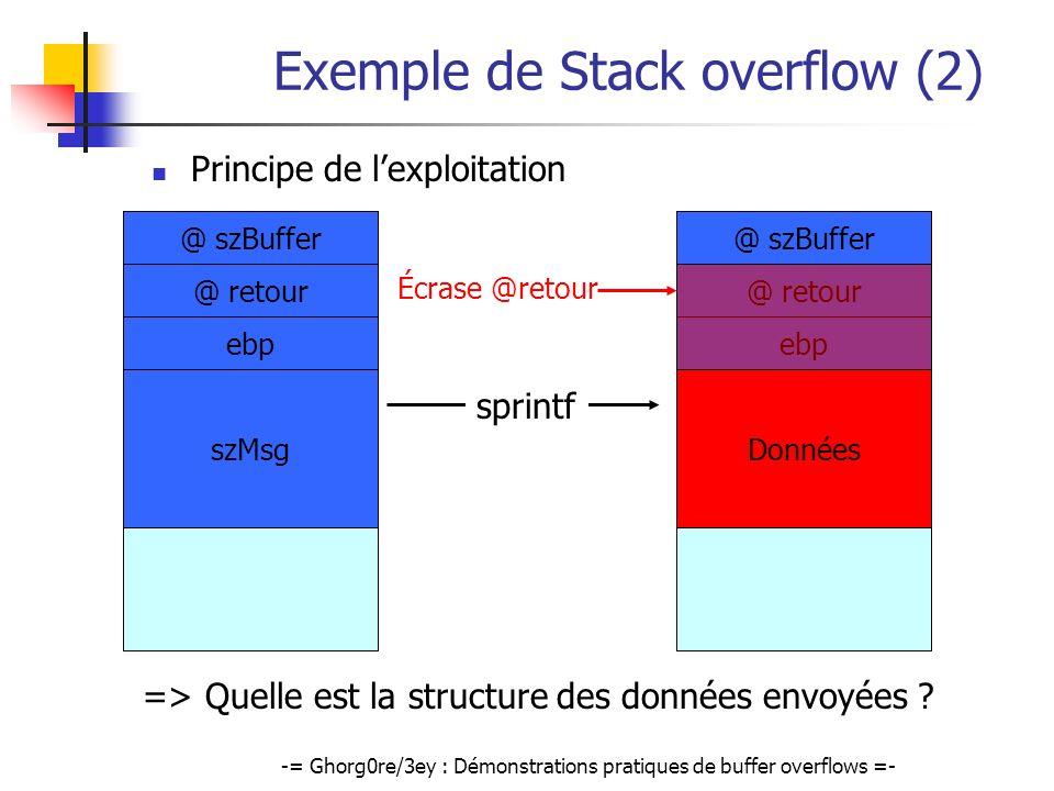 -= Ghorg0re/3ey : Démonstrations pratiques de buffer overflows =- Exemple de Stack overflow (2) Principe de lexploitation @ szBuffer @ retour ebp szMs