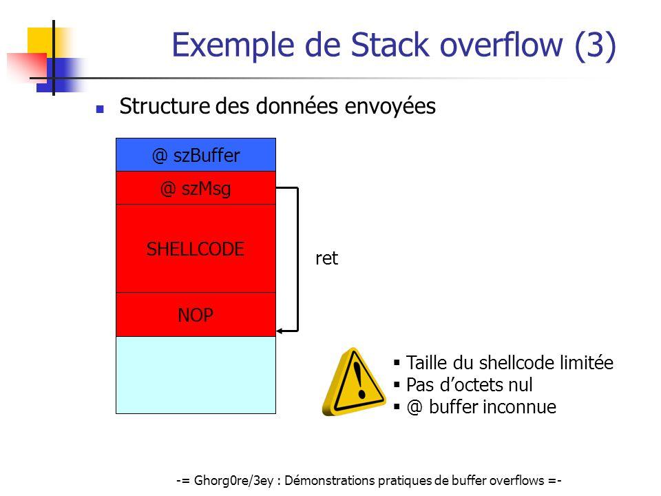 -= Ghorg0re/3ey : Démonstrations pratiques de buffer overflows =- @ szBuffer Adresse retour ebp szMsg Exemple de Stack overflow (3) Structure des donn